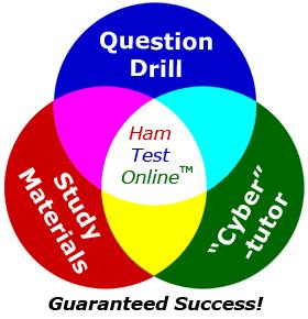 study-materials-practice-exams-tutor
