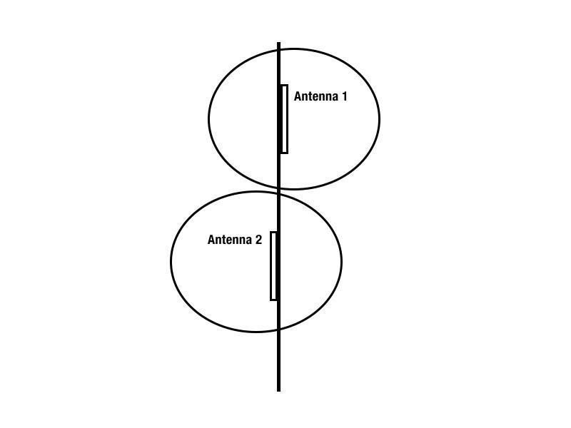 How close can I mount two VHF/UHF antennas | KB9VBR J-Pole Antennas