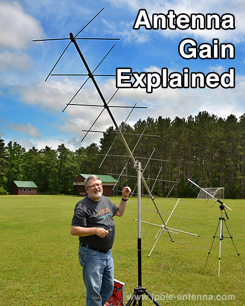Antenna Gain Explained